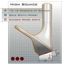 bounce_wedge